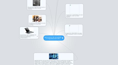 Mind Map: generaciones del computador y la seguridad informatica