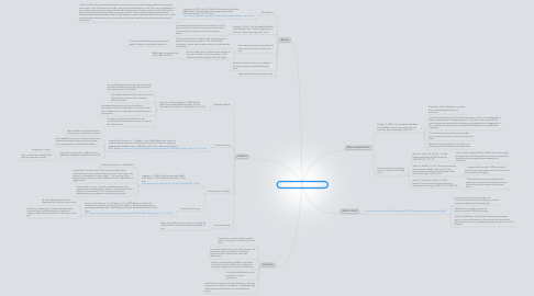 Mind Map: Genetically Modified Organisms