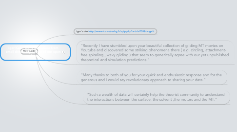 Mind Map: Igor Kulic, CNRS quotations from email describing benefit of our open data
