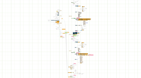 Mind Map: САЙТ ФРИЛАНСА (структура)