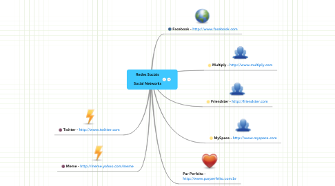 Mind Map: Redes Sociais  Social Networks
