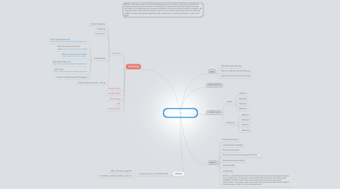 Mind Map: Infusion Product - Traffic Bootcamp Purchase