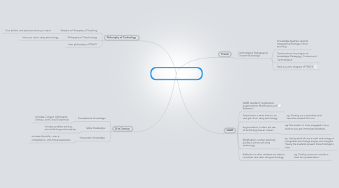 Mind Map: Theories and  Technological Framworks