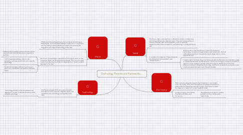 Mind Map: Technology Theories and Frameworks