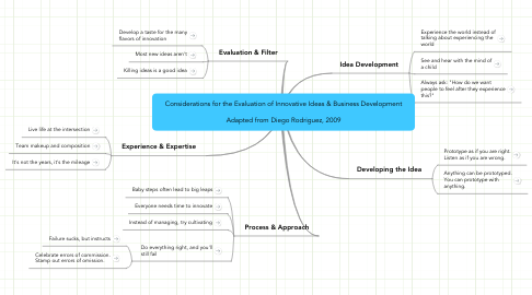 Mind Map: Considerations for the Evaluation of Innovative Ideas & Business Development  Adapted from Diego Rodriguez, 2009
