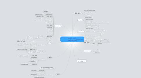 """Mind Map: Онлайн конференция на тему: """"Как заработать в интернете сегодня  """"                                                         Дата проведения с 25.10.2013-27.10.2013"""