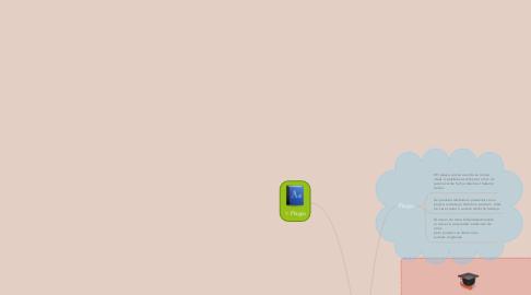 Mind Map: El plagio y su impacto a nivel académico y profesional