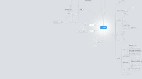 Mind Map: JS & Jquery