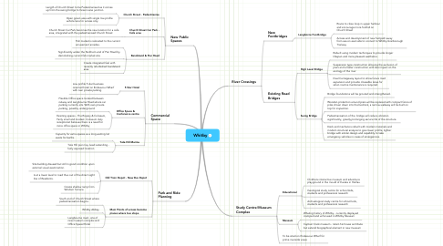 Mind Map: Whitby