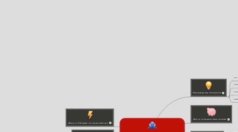 Mind Map: Способы подключения к сети Интернет