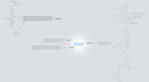 Mind Map: Industrial Design