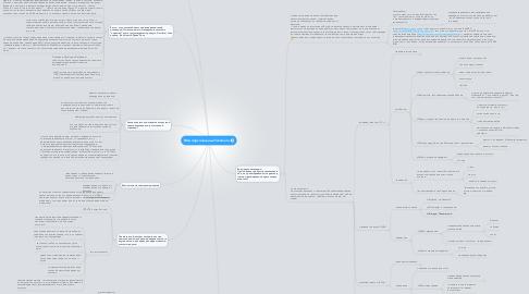 Mind Map: Мой персональный Yandex.ru