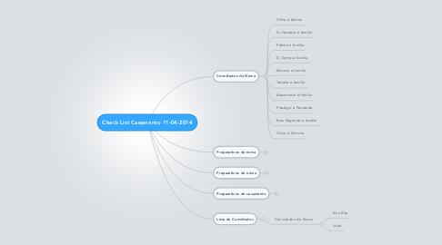 Mind Map: Check List Casamento 11-04-2014