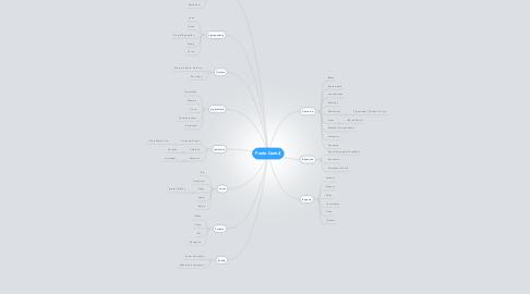 Mind Map: Ponto Central