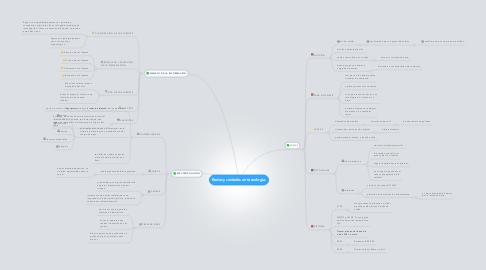 Mind Map: Redes y cuidados en tecnología.