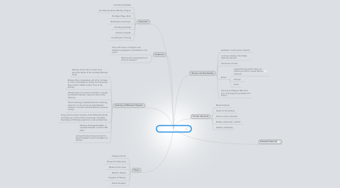 Mind Map: Journey to the West