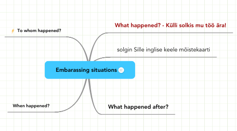 Mind Map: Embarassing situations