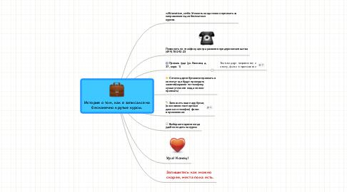 Mind Map: История о том, как я записался на бесконечно крутые курсы.