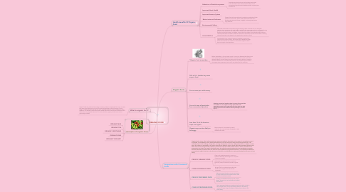 Mind Map: ORGANIC FOOD