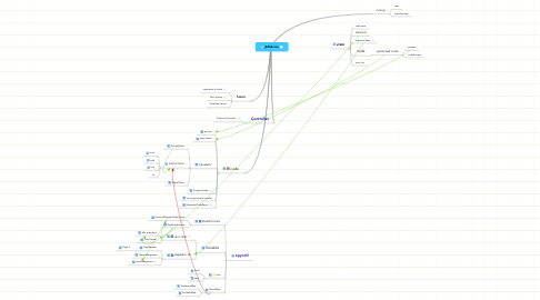 Mind Map: j8086emu