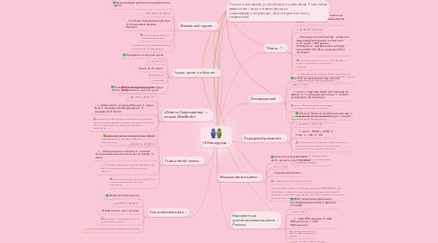 Mind Map: 10 Конкурсов