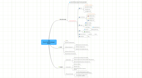 Mind Map: vTM (Visual Template Manager) project