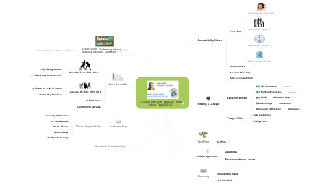 Mind Map: College Road Map Template - HighSchool Years 2014-17