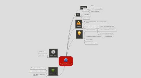 Mind Map: Proyecto Castor.3