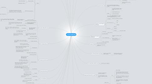 Mind Map: Anwendungsfälle