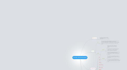 Mind Map: Fuentes de Alimentacion