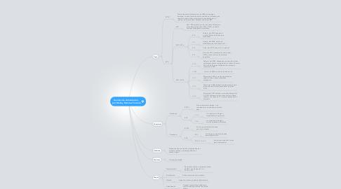 Mind Map: Fuentes de alimentación,  por Mahay Ramírez Ferreira