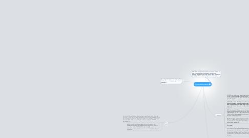 Mind Map: Fonts d'alimentació