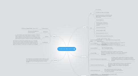 Mind Map: Fuentes de alimentación