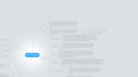 Mind Map: Font D'Alimenació