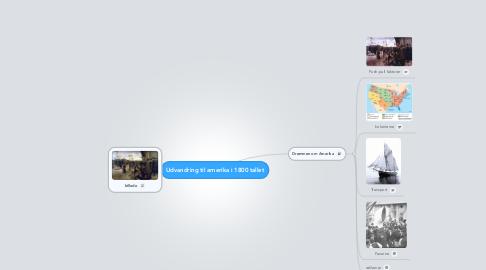 Mind Map: Udvandring til amerika i 1800 tallet