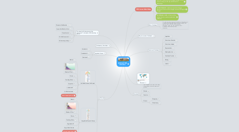 Mind Map: LEGISLATURE slideshow