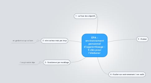 Mind Map: EPA : environnement personnel d'apprentissage : 5 clés pour l'élaborer