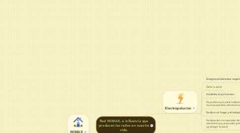 Mind Map: Red WiMAX, e influencia que producen las redes en nuestra vida.