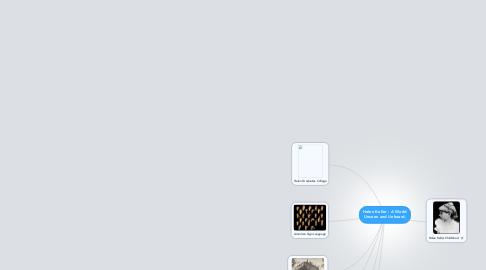 Mind Map: Helen Keller : A World Unseen and Unheard.