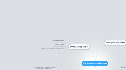 Mind Map: Населенные пункты