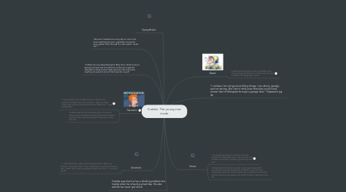 Mind Map: Crabbe: The young man inside