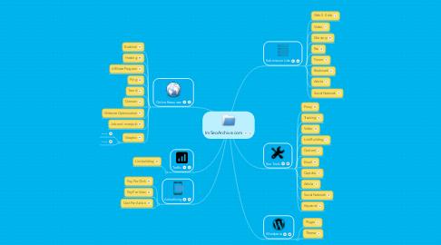 Mind Map: ImSeoArchive.com