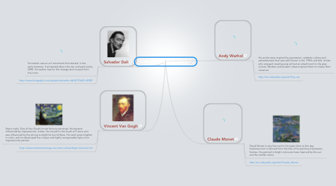 Mind Map: Artists And Their Works Of Art