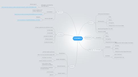 Mind Map: COCOMO II
