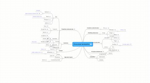 Mind Map: Elementtejä hanketyöhön