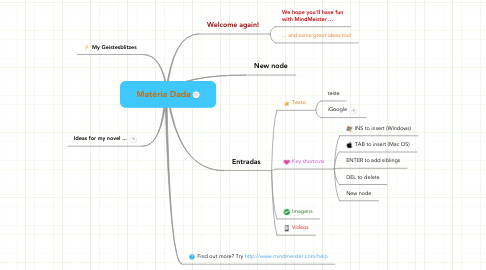Mind Map: Matéria Dada