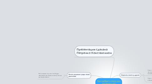 Mind Map: Как выбрать тему для презентации