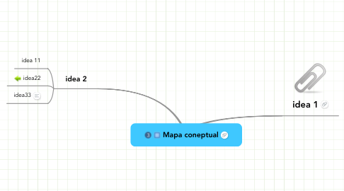 Mind Map: Mapa coneptual