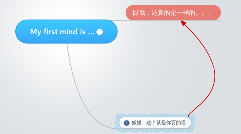 Mind Map: My first mind is ...