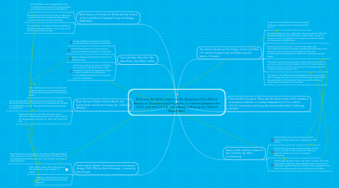 Mind Map: What was the direct impact of the dropping of the Atomic Bombs on Hiroshima and Nagasaki, to relations between the U.S.A. and the U.S.S.R. immediately following the Second World War?